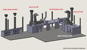 viking-system